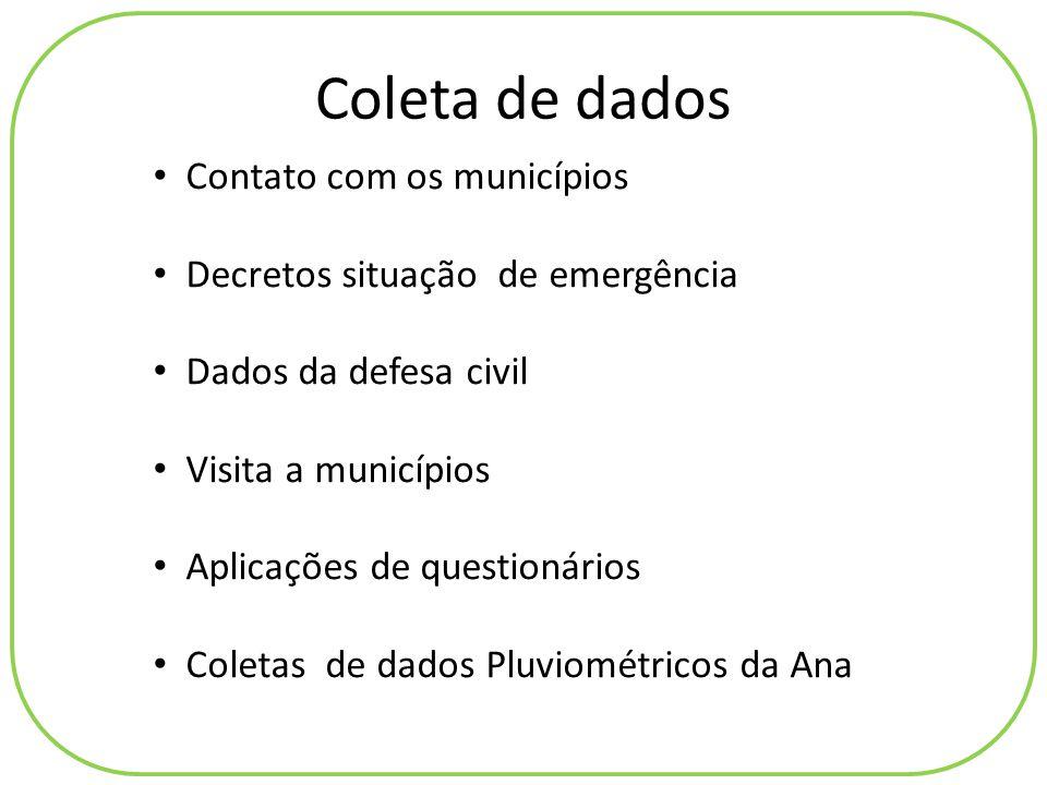 Coleta de dados Contato com os municípios Decretos situação de emergência Dados da defesa civil Visita a municípios Aplicações de questionários Coleta