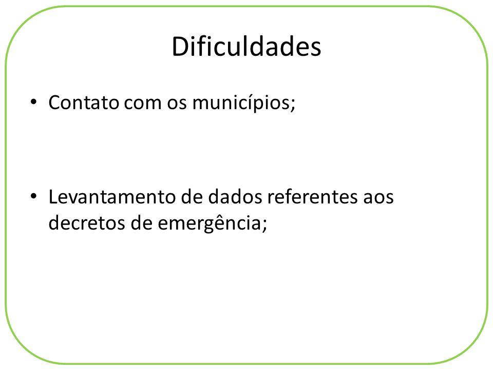 Dificuldades Contato com os municípios; Levantamento de dados referentes aos decretos de emergência;