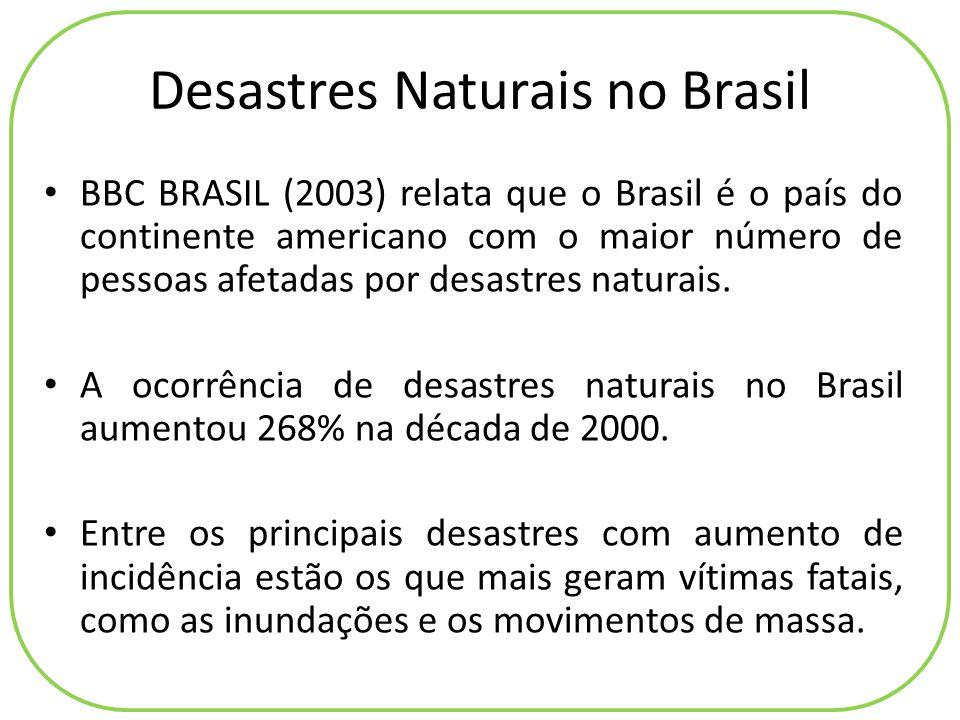 Desastres Naturais no Brasil BBC BRASIL (2003) relata que o Brasil é o país do continente americano com o maior número de pessoas afetadas por desastr