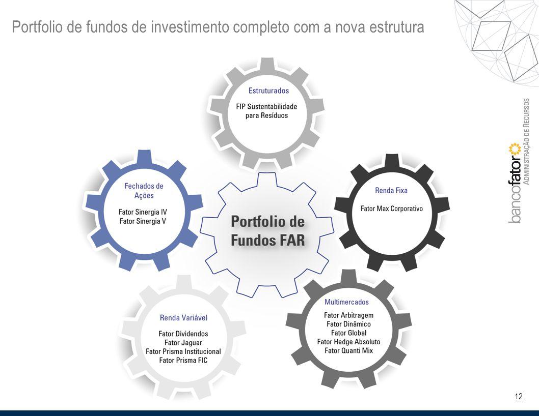 12 Portfolio de fundos de investimento completo com a nova estrutura