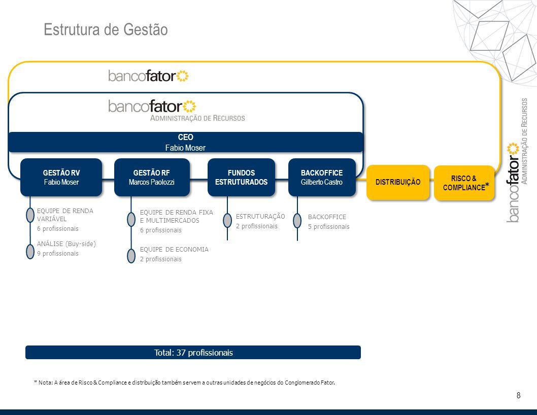 8 Estrutura de Gestão BACKOFFICE 5 profissionais * Nota: A área de Risco & Compliance e distribuição também servem a outras unidades de negócios do Conglomerado Fator.