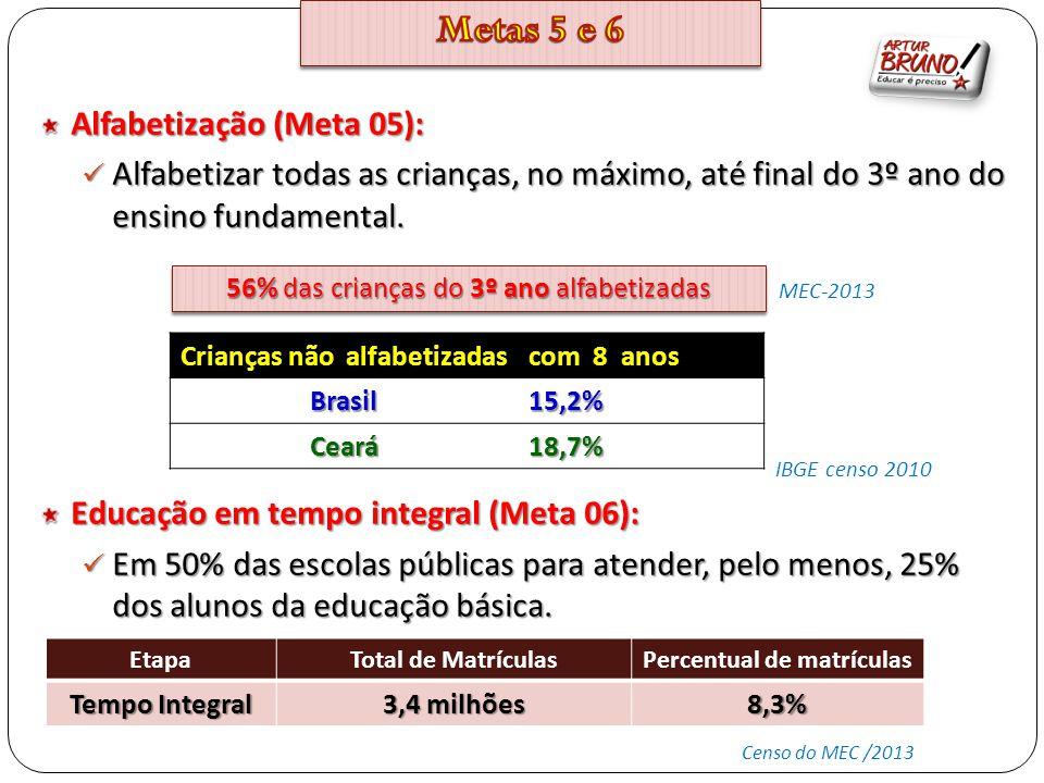 Alfabetização (Meta 05): Alfabetizar todas as crianças, no máximo, até final do 3º ano do ensino fundamental. Alfabetizar todas as crianças, no máximo