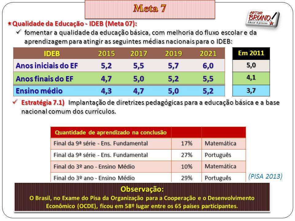 Qualidade da Educação - IDEB (Meta 07): fomentar a qualidade da educação básica, com melhoria do fluxo escolar e da aprendizagem para atingir as segui