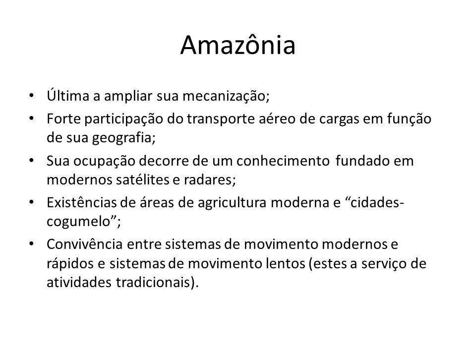 Amazônia Última a ampliar sua mecanização; Forte participação do transporte aéreo de cargas em função de sua geografia; Sua ocupação decorre de um con