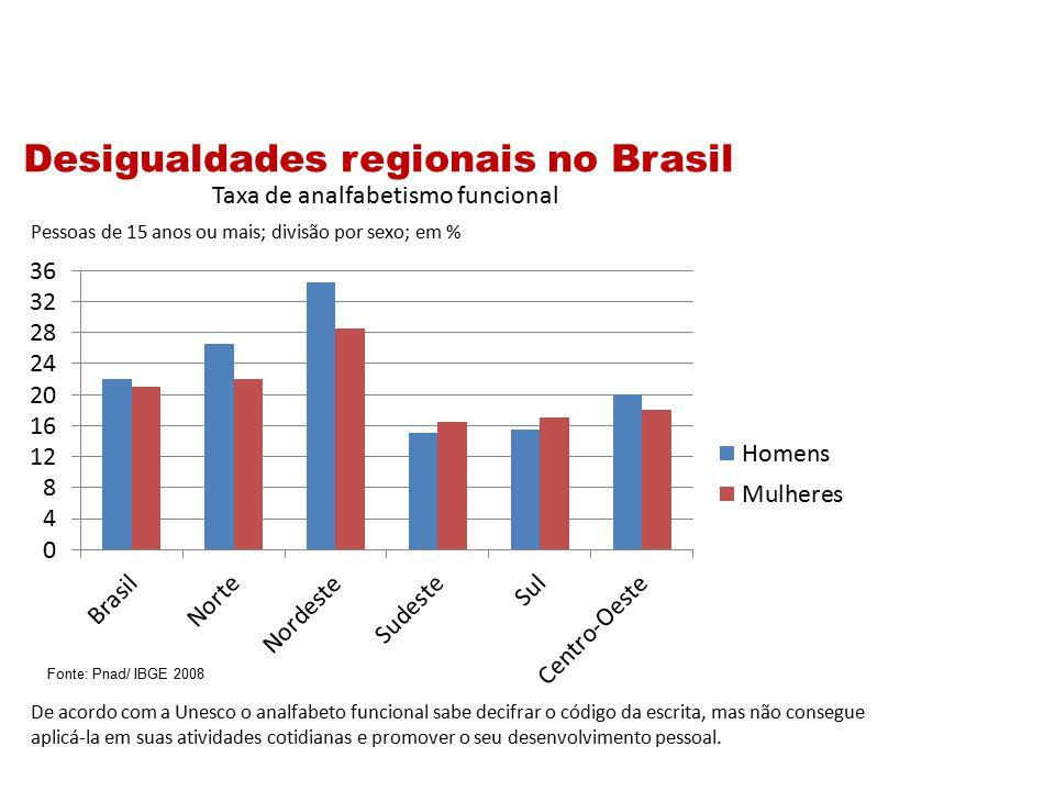 Taxa de analfabetismo funcional Pessoas de 15 anos ou mais; divisão por sexo; em % De acordo com a Unesco o analfabeto funcional sabe decifrar o códig