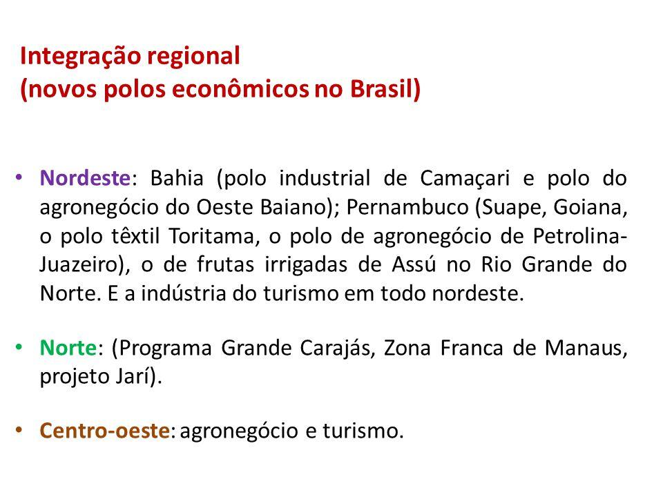 Integração regional (novos polos econômicos no Brasil) Nordeste: Bahia (polo industrial de Camaçari e polo do agronegócio do Oeste Baiano); Pernambuco (Suape, Goiana, o polo têxtil Toritama, o polo de agronegócio de Petrolina- Juazeiro), o de frutas irrigadas de Assú no Rio Grande do Norte.