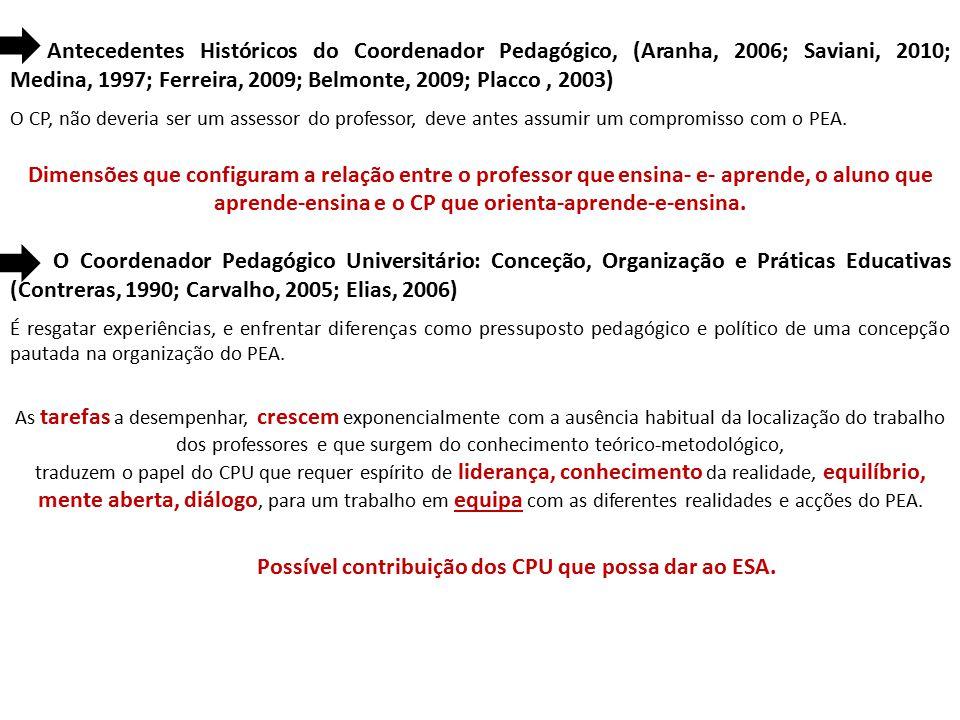 Antecedentes Históricos do Coordenador Pedagógico, (Aranha, 2006; Saviani, 2010; Medina, 1997; Ferreira, 2009; Belmonte, 2009; Placco, 2003) O CP, não