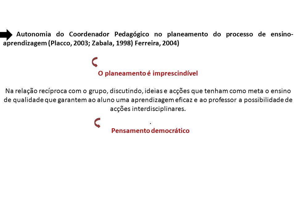Autonomia do Coordenador Pedagógico no planeamento do processo de ensino- aprendizagem (Placco, 2003; Zabala, 1998) Ferreira, 2004) O planeamento é im