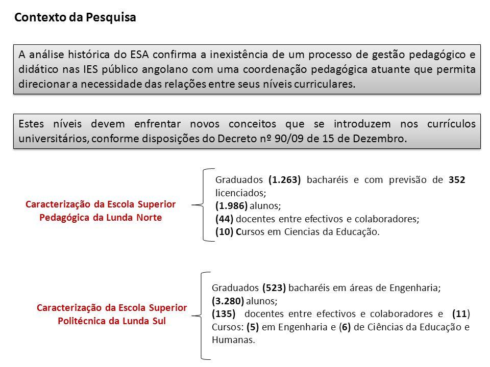Caracterização da Escola Superior Pedagógica da Lunda Norte Contexto da Pesquisa A análise histórica do ESA confirma a inexistência de um processo de