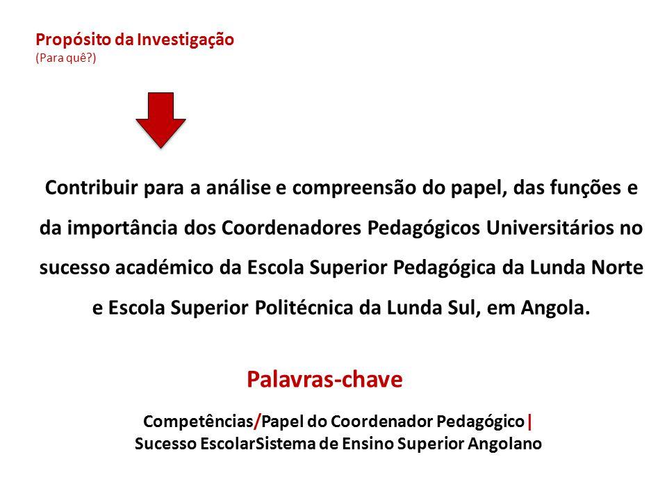 Propósito da Investigação (Para quê?) Contribuir para a análise e compreensão do papel, das funções e da importância dos Coordenadores Pedagógicos Uni