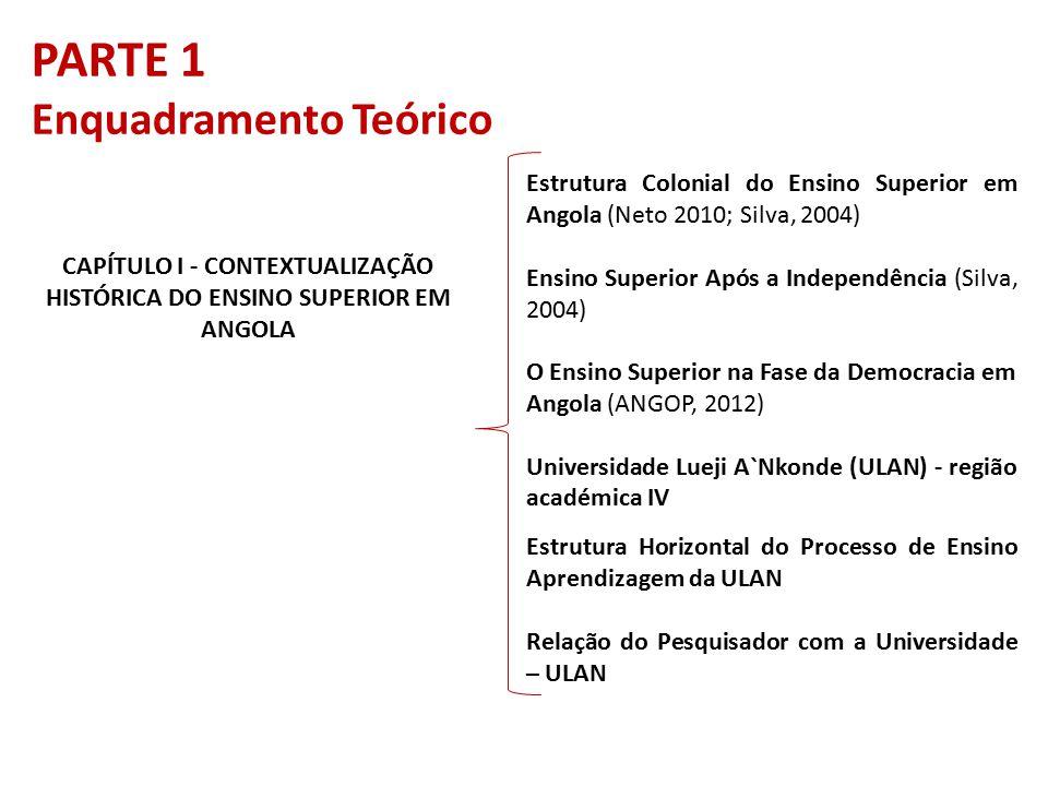 PARTE 1 Enquadramento Teórico CAPÍTULO I - CONTEXTUALIZAÇÃO HISTÓRICA DO ENSINO SUPERIOR EM ANGOLA Estrutura Colonial do Ensino Superior em Angola (Ne