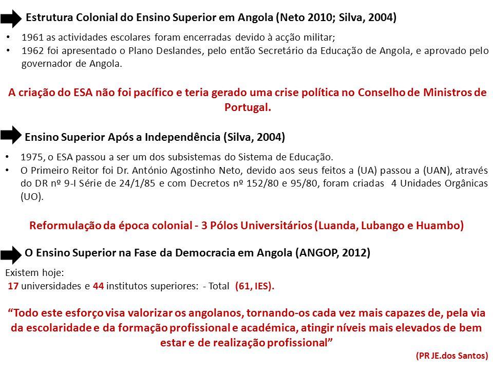 Estrutura Colonial do Ensino Superior em Angola (Neto 2010; Silva, 2004) 1961 as actividades escolares foram encerradas devido à acção militar; 1962 f