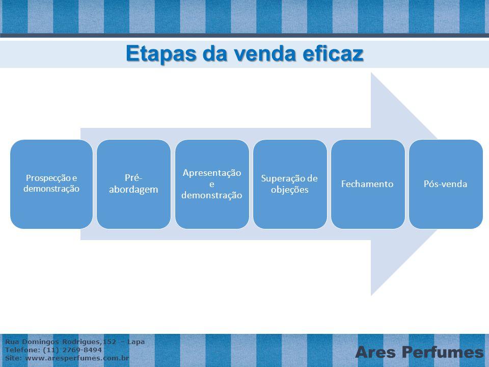 Rua Domingos Rodrigues,152 – Lapa Telefone: (11) 2769-8494 Site: www.aresperfumes.com.br Ares Perfumes Etapas da venda eficaz Prospecção e demonstração Pré- abordagem Apresentação e demonstração Superação de objeções FechamentoPós-venda