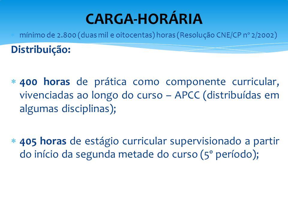  mínimo de 2.800 (duas mil e oitocentas) horas (Resolução CNE/CP nº 2/2002) Distribuição:  400 horas de prática como componente curricular, vivencia