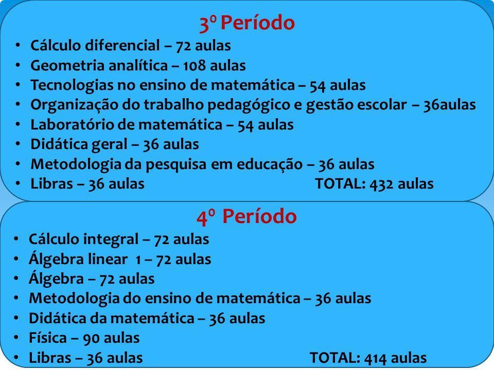 3 0 Período Cálculo diferencial – 72 aulas Geometria analítica – 108 aulas Tecnologias no ensino de matemática – 54 aulas Organização do trabalho peda