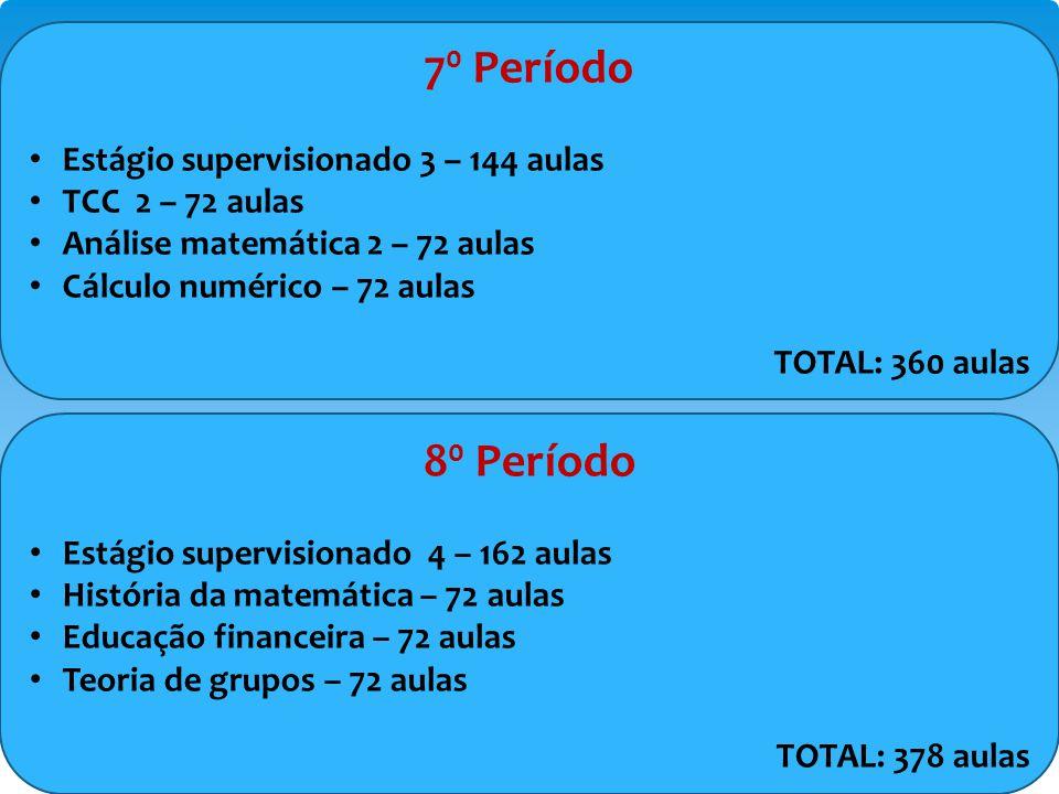 7 0 Período Estágio supervisionado 3 – 144 aulas TCC 2 – 72 aulas Análise matemática 2 – 72 aulas Cálculo numérico – 72 aulas TOTAL: 360 aulas 8 0 Per