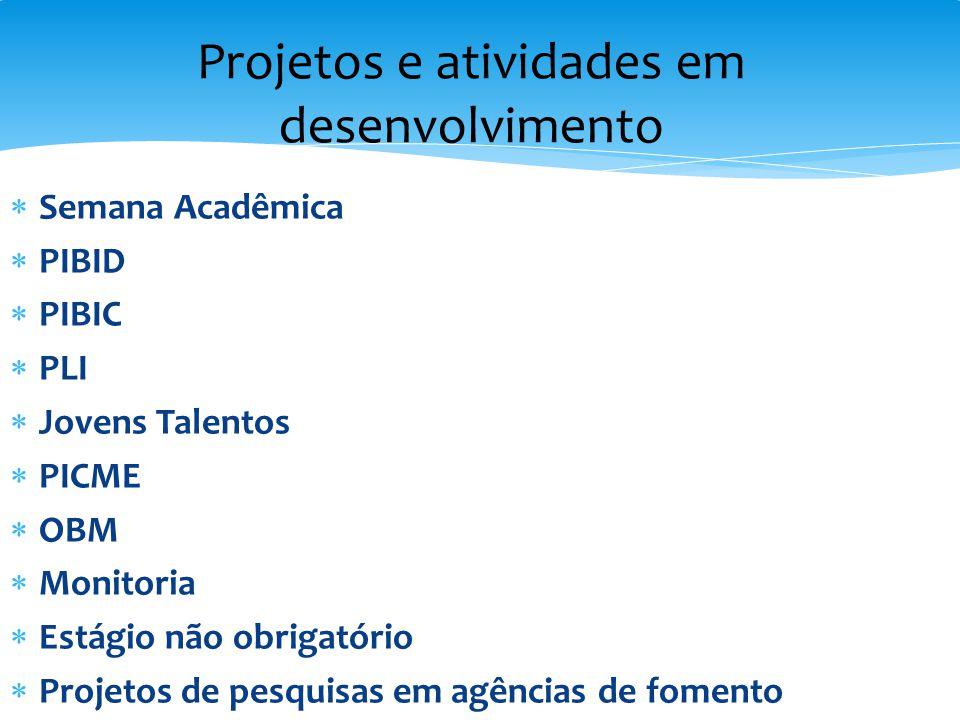  Semana Acadêmica  PIBID  PIBIC  PLI  Jovens Talentos  PICME  OBM  Monitoria  Estágio não obrigatório  Projetos de pesquisas em agências de