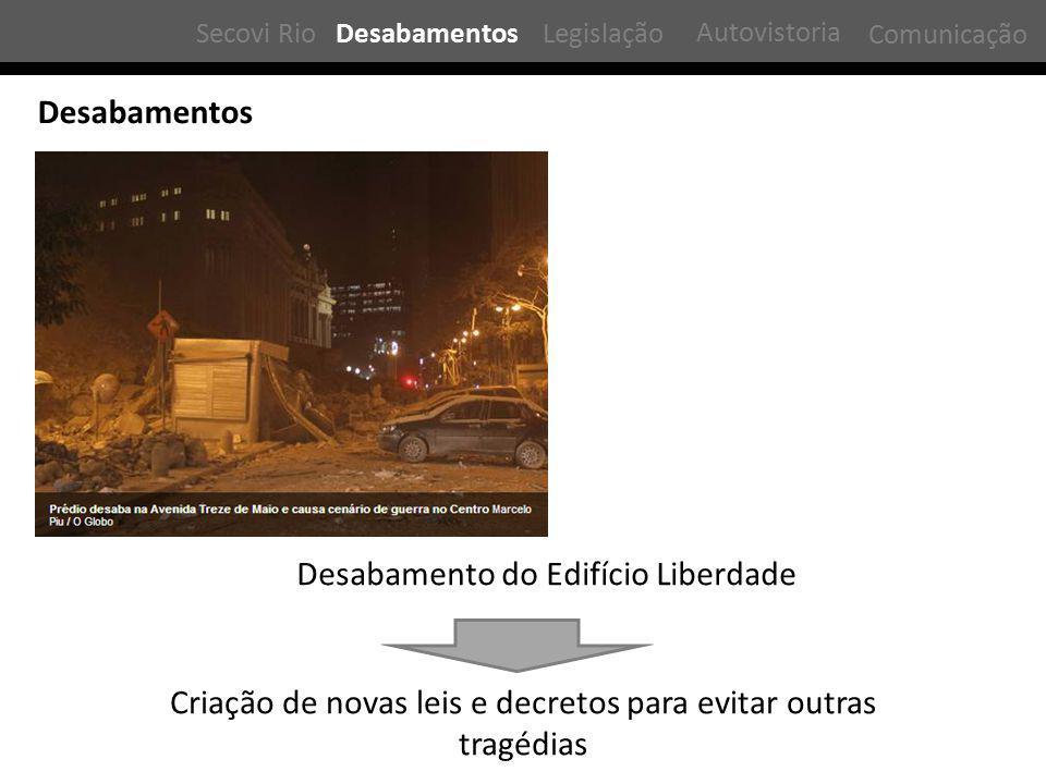 Desabamento do Edifício Liberdade Desabamentos Criação de novas leis e decretos para evitar outras tragédias Secovi RioDesabamentosLegislação Comunicação Autovistoria