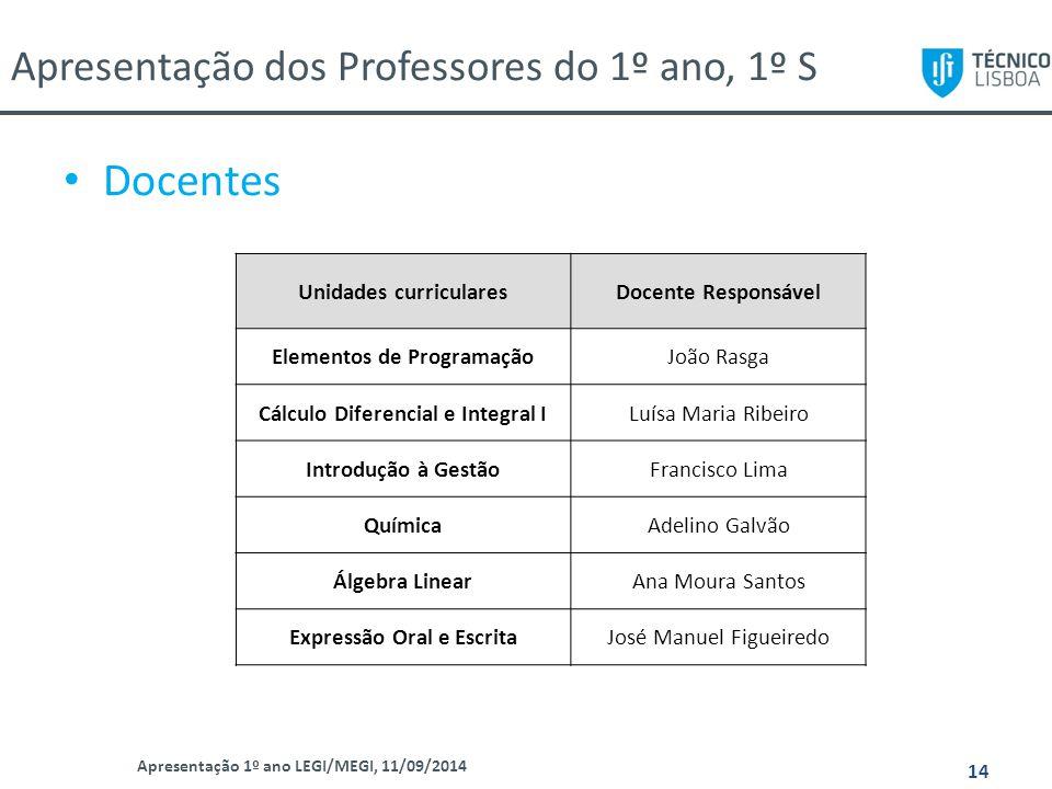 Apresentação dos Professores do 1º ano, 1º S Apresentação 1º ano LEGI/MEGI, 11/09/2014 14 Docentes Unidades curricularesDocente Responsável Elementos