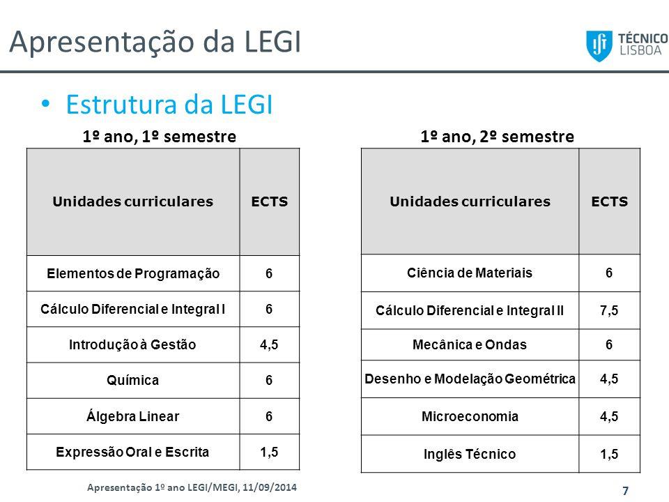 Apresentação da LEGI Apresentação 1º ano LEGI/MEGI, 11/09/2014 7 Estrutura da LEGI Unidades curricularesECTS Elementos de Programação6 Cálculo Diferen