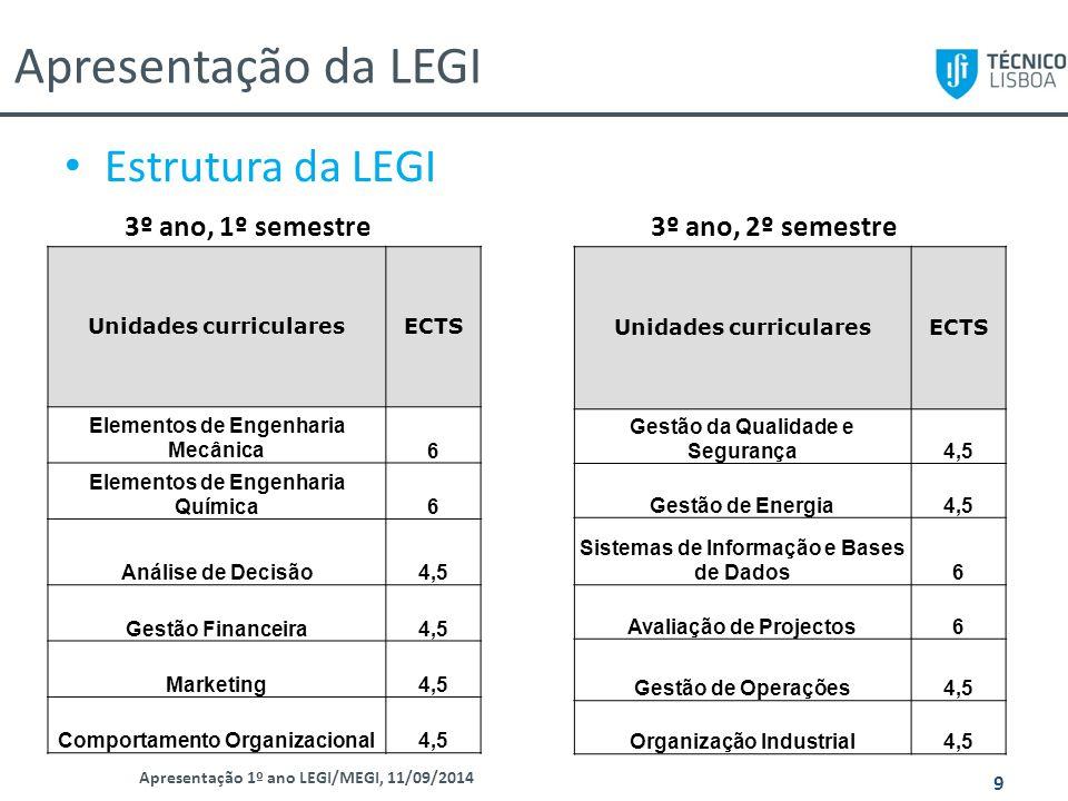 Apresentação da LEGI Apresentação 1º ano LEGI/MEGI, 11/09/2014 9 Estrutura da LEGI Unidades curricularesECTS Elementos de Engenharia Mecânica6 Element