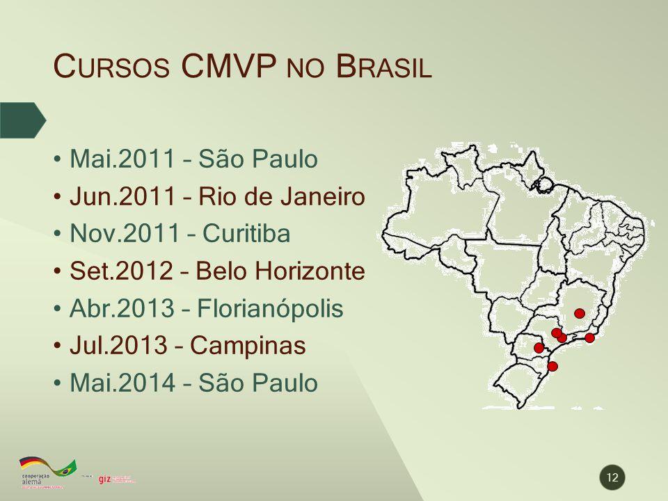C URSOS CMVP NO B RASIL 12 Mai.2011 – São Paulo Jun.2011 – Rio de Janeiro Nov.2011 – Curitiba Set.2012 – Belo Horizonte Abr.2013 – Florianópolis Jul.2