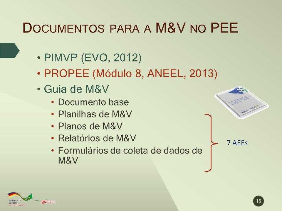 D OCUMENTOS PARA A M&V NO PEE PIMVP (EVO, 2012) PROPEE (Módulo 8, ANEEL, 2013) Guia de M&V Documento base Planilhas de M&V Planos de M&V Relatórios de