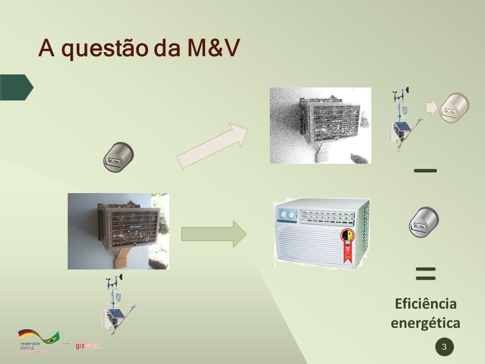 A questão da M&V 3 ‒ = Eficiência energética