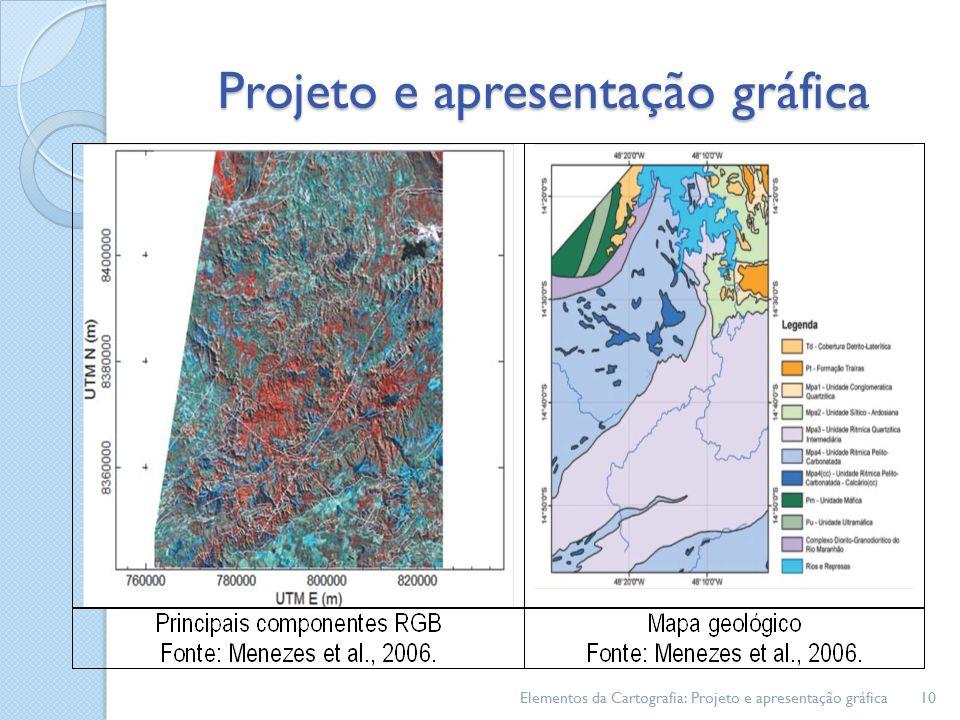 Projeto e apresentação gráfica Elementos da Cartografia: Projeto e apresentação gráfica10