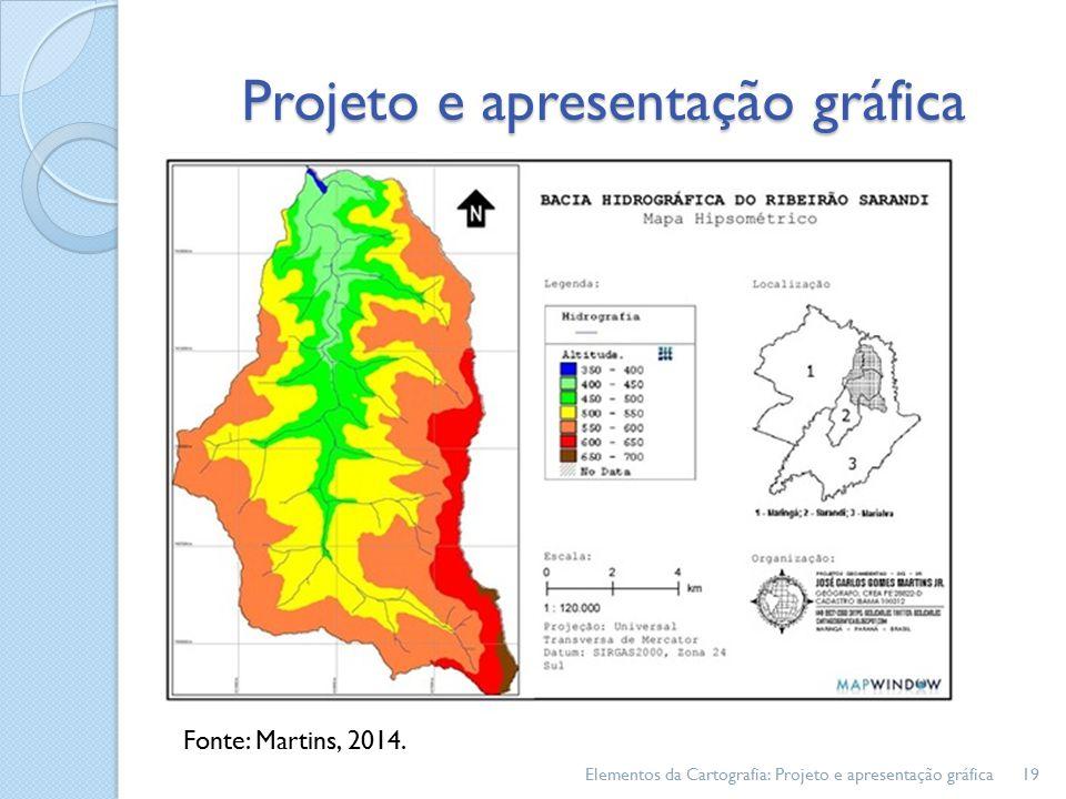 Elementos da Cartografia: Projeto e apresentação gráfica19 Projeto e apresentação gráfica Fonte: Martins, 2014.