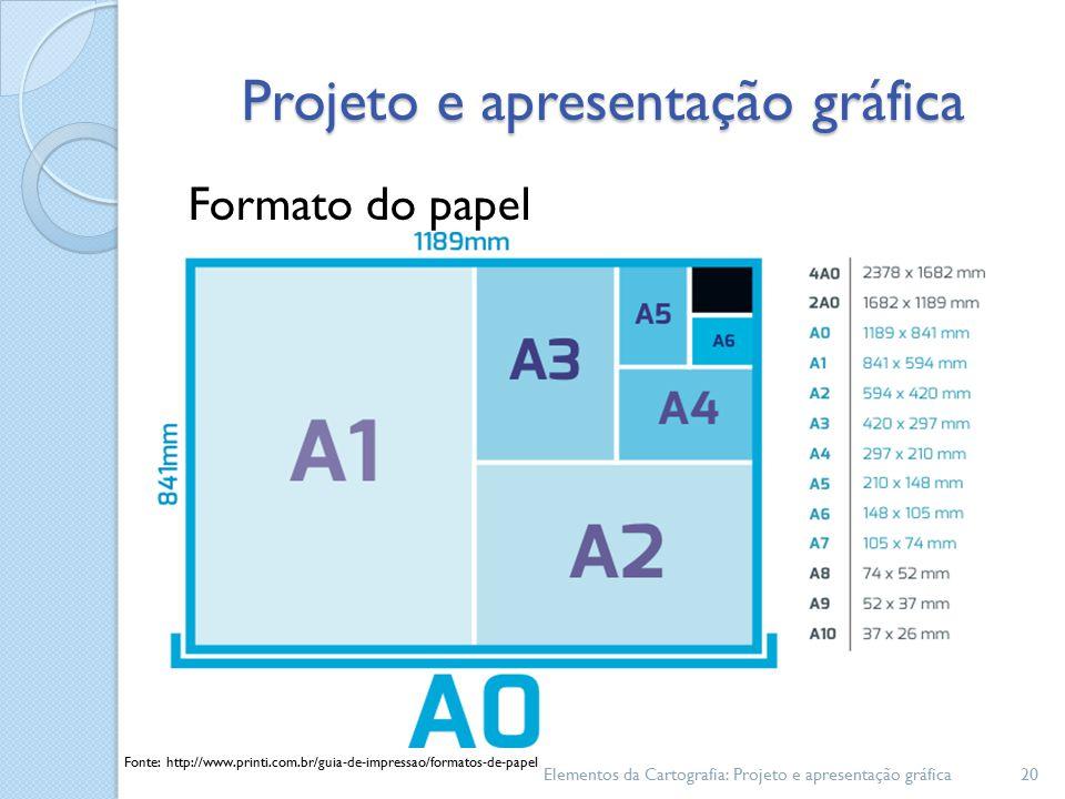 Formato do papel Elementos da Cartografia: Projeto e apresentação gráfica20 Projeto e apresentação gráfica Fonte: http://www.printi.com.br/guia-de-impressao/formatos-de-papel