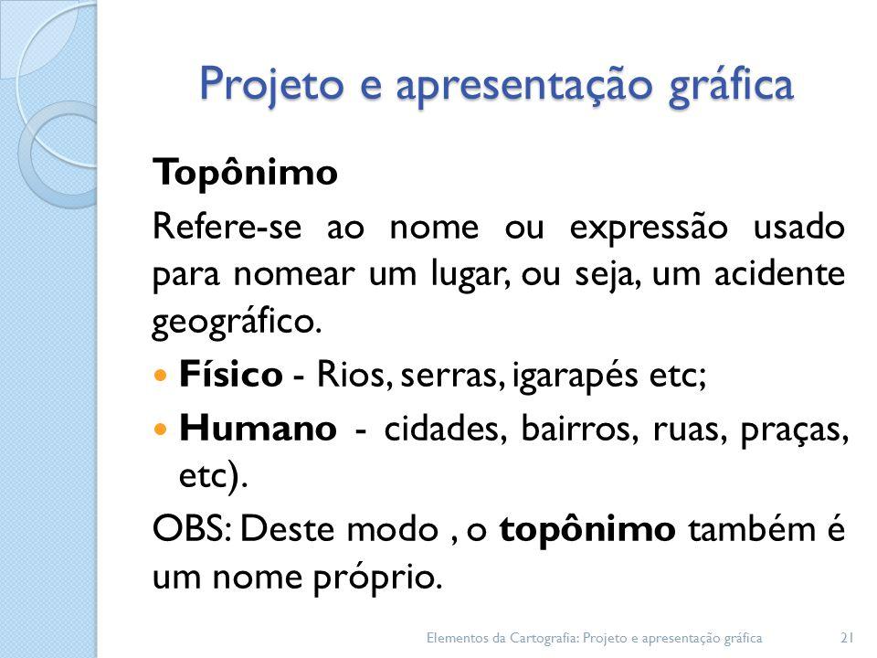 Topônimo Refere-se ao nome ou expressão usado para nomear um lugar, ou seja, um acidente geográfico.