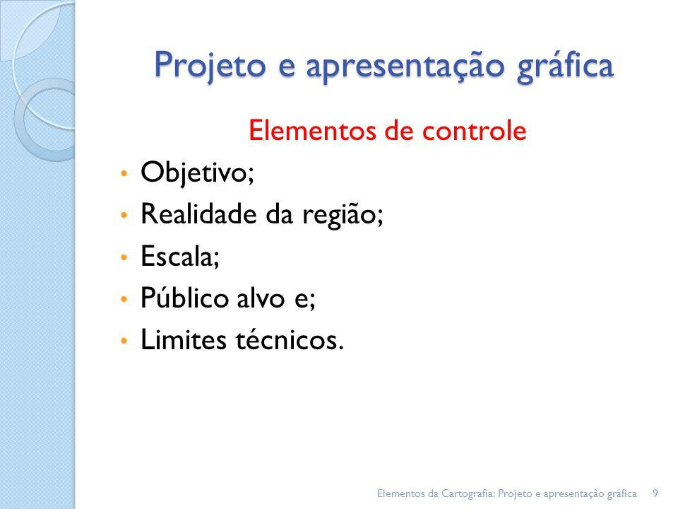 Projeto e apresentação gráfica Elementos de controle Objetivo; Realidade da região; Escala; Público alvo e; Limites técnicos.