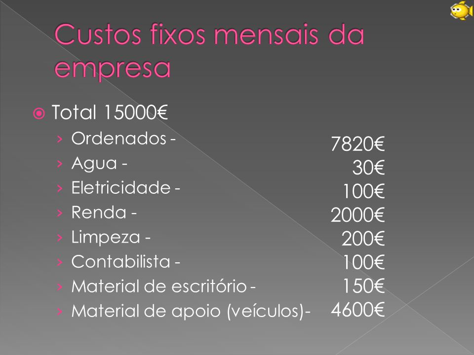  Total 15000€ › Ordenados - › Agua - › Eletricidade - › Renda - › Limpeza - › Contabilista - › Material de escritório - › Material de apoio (veículos)- 7820€ 30€ 100€ 2000€ 200€ 100€ 150€ 4600€