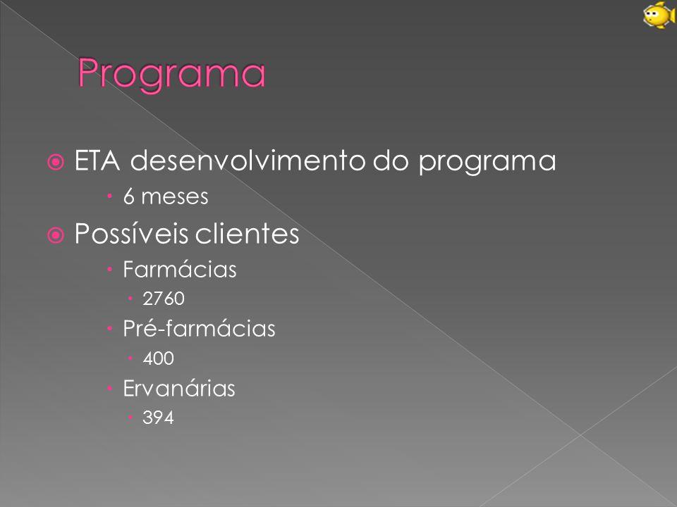  ETA desenvolvimento do programa  6 meses  Possíveis clientes  Farmácias  2760  Pré-farmácias  400  Ervanárias  394