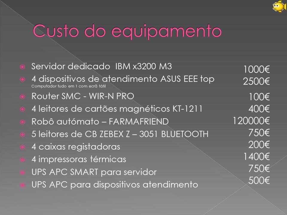  Servidor dedicado IBM x3200 M3  4 dispositivos de atendimento ASUS EEE top Computador tudo em 1 com ecrã tátil  Router SMC - WIR-N PRO  4 leitores de cartões magnéticos KT-1211  Robô autómato – FARMAFRIEND  5 leitores de CB ZEBEX Z – 3051 BLUETOOTH  4 caixas registadoras  4 impressoras térmicas  UPS APC SMART para servidor  UPS APC para dispositivos atendimento 1000€ 2500€ 100€ 400€ 120000€ 750€ 200€ 1400€ 750€ 500€