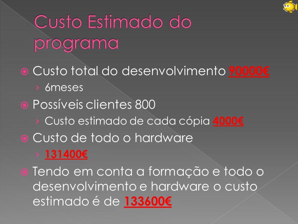  Custo total do desenvolvimento 90000€ › 6meses  Possíveis clientes 800 › Custo estimado de cada cópia 4000€  Custo de todo o hardware › 131400€ 