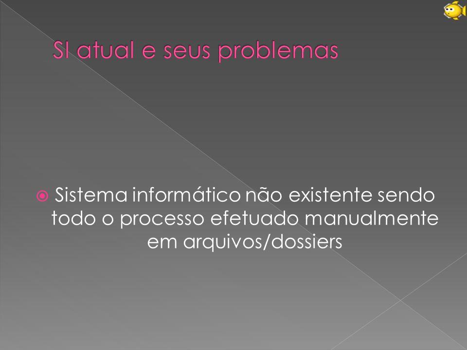  Sistema informático não existente sendo todo o processo efetuado manualmente em arquivos/dossiers