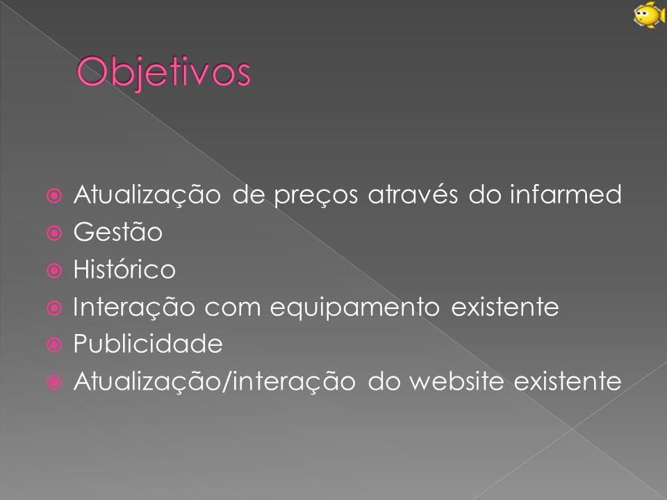  Atualização de preços através do infarmed  Gestão  Histórico  Interação com equipamento existente  Publicidade  Atualização/interação do website existente