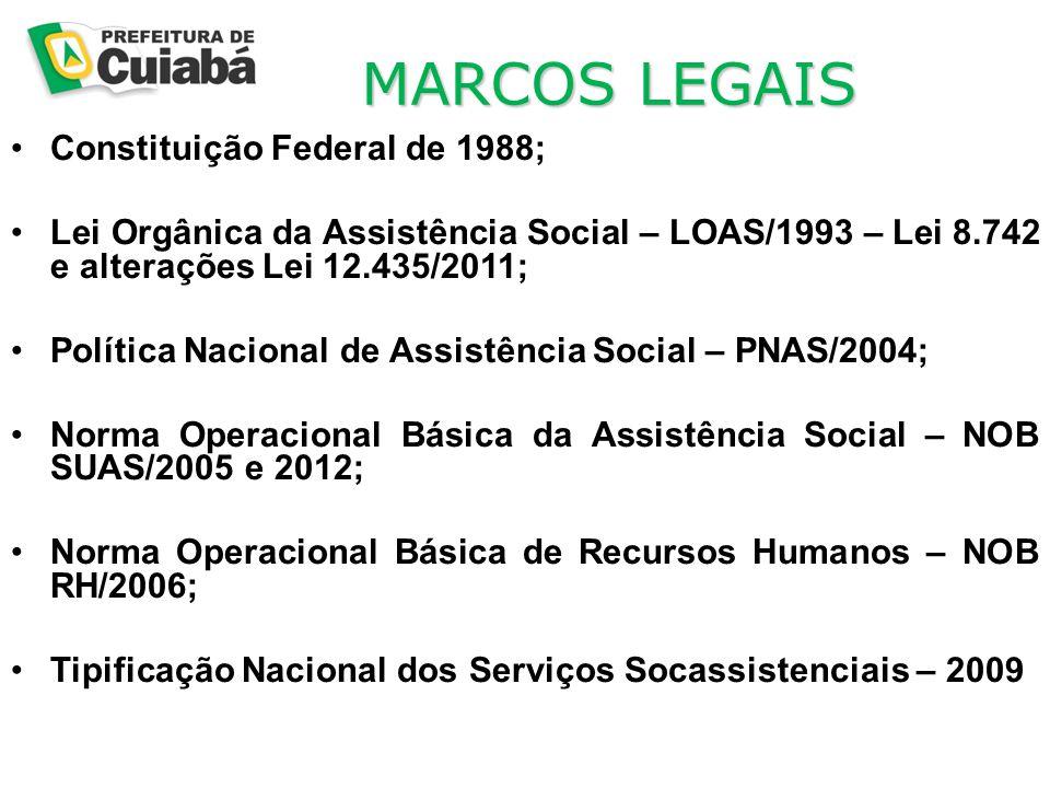 MARCOS LEGAIS MARCOS LEGAIS Constituição Federal de 1988; Lei Orgânica da Assistência Social – LOAS/1993 – Lei 8.742 e alterações Lei 12.435/2011; Política Nacional de Assistência Social – PNAS/2004; Norma Operacional Básica da Assistência Social – NOB SUAS/2005 e 2012; Norma Operacional Básica de Recursos Humanos – NOB RH/2006; Tipificação Nacional dos Serviços Socassistenciais – 2009