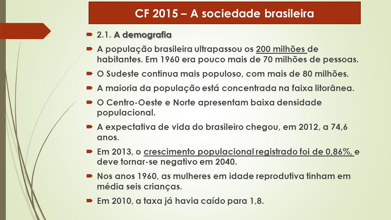 A demografia  2.1. A demografia  A população brasileira ultrapassou os 200 milhões de habitantes. Em 1960 era pouco mais de 70 milhões de pessoas. 