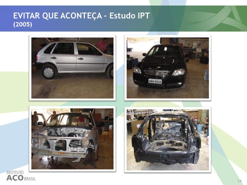 14 EVITAR QUE ACONTEÇA - Estudo IPT (2005)