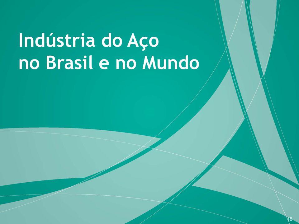 18 Indústria do Aço no Brasil e no Mundo