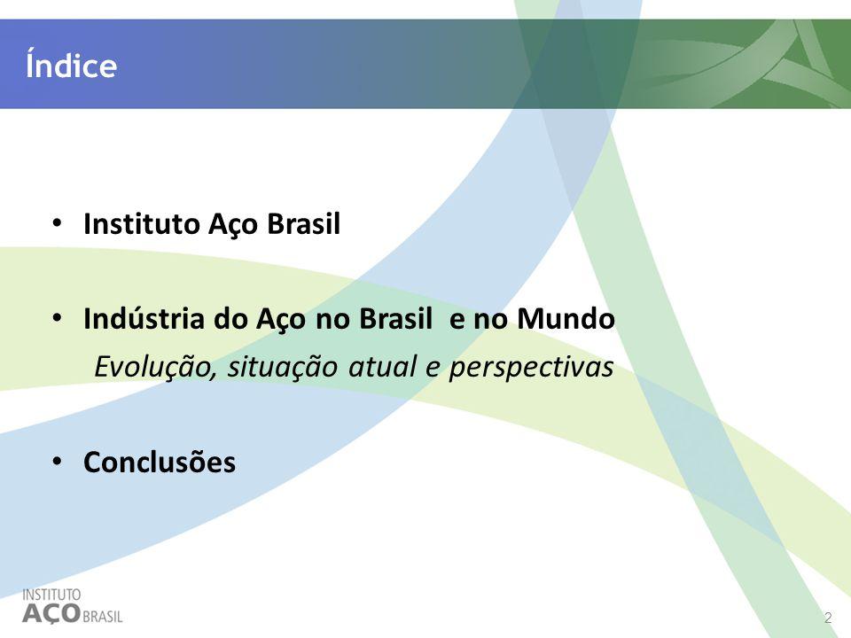 Atuação do Instituto Aço Brasil Imagem Rentabilidade Sustentabilidade Competitividade Necessidade de permanente revisão e fortalecimento FORMA DE ATUAÇÃO NATUREZA DOS TRABALHOS DESENVOLVIDOS Demandas Especiais/ Emergências Direcionamento Estratégico: > Planejamento > Metas (Ações e Projetos) > Rotinas Radar dos Interesses do Setor Instituições públicas e privadas / nacionais e internacionais Representações -Conselhos -Comitês -GT's -Fóruns -Comissões Fazendo Acontecer Evitando que Aconteça Informação/ Estudos Avaliação/ Opinião Representação / Coordenação Comitês Técnicos: Meio Ambiente Comércio Exterior Mercado e Economia Imagem e Comunicação Assuntos Legislativos Relações Trabalhistas