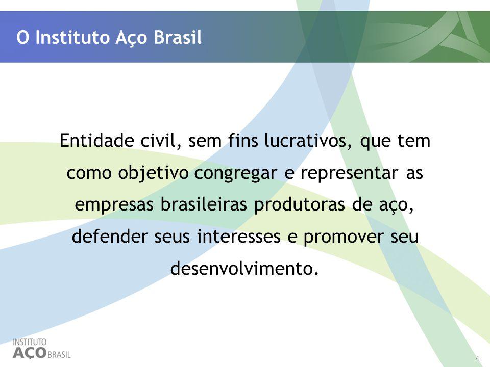 O Instituto Aço Brasil Entidade civil, sem fins lucrativos, que tem como objetivo congregar e representar as empresas brasileiras produtoras de aço, d