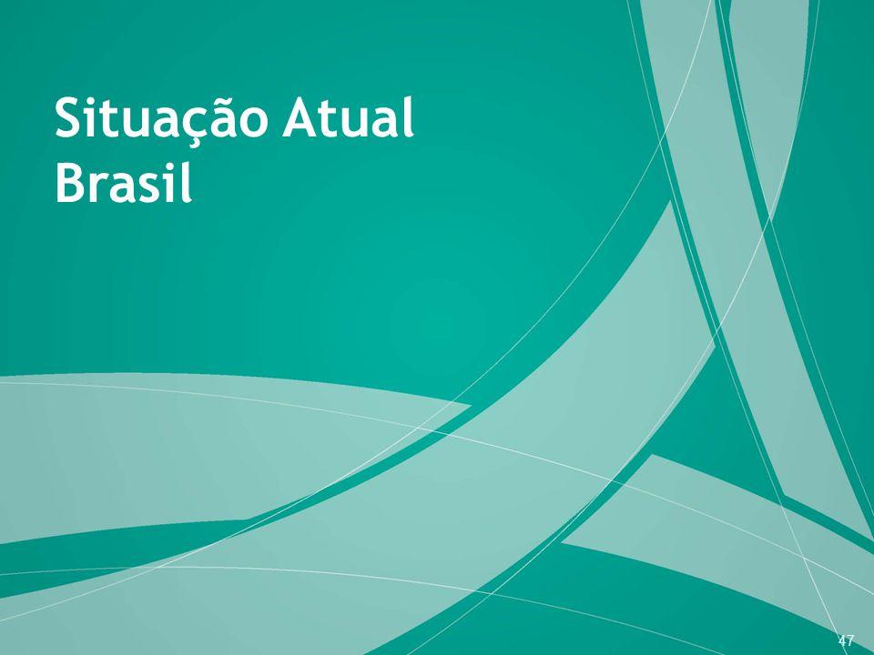 47 Situação Atual Brasil
