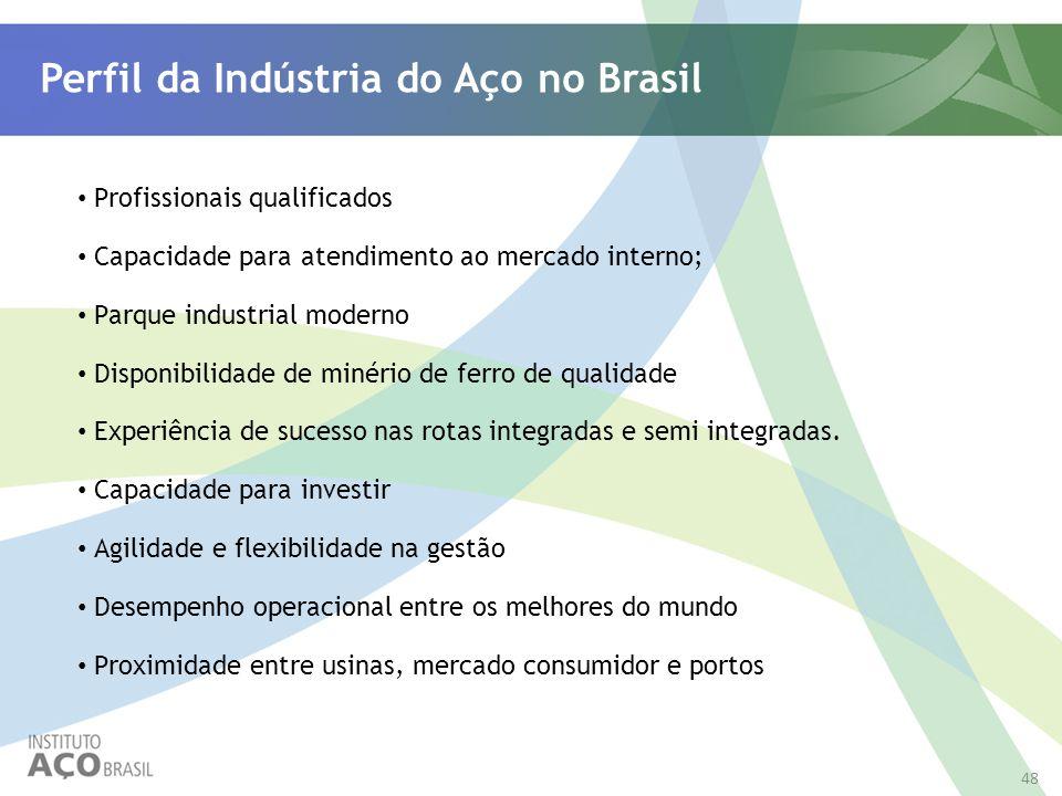 48 Perfil da Indústria do Aço no Brasil Profissionais qualificados Capacidade para atendimento ao mercado interno; Parque industrial moderno Disponibi