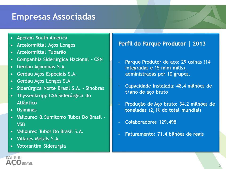 5 Empresas Associadas Perfil do Parque Produtor | 2013 -Parque Produtor de aço: 29 usinas (14 integradas e 15 mini-mills), administradas por 10 grupos