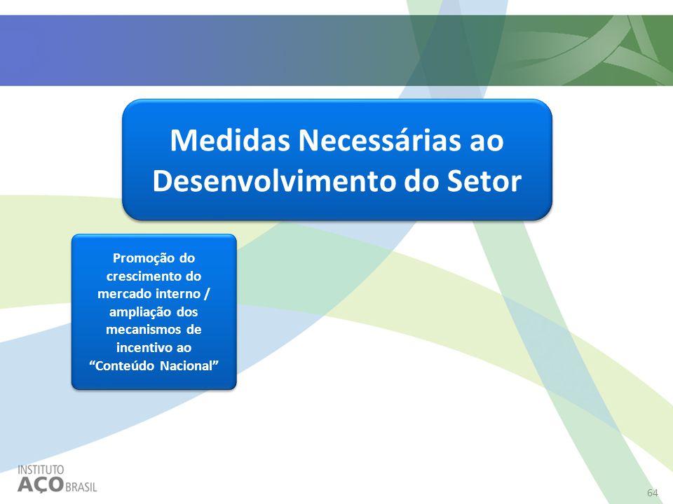 """64 Medidas Necessárias ao Desenvolvimento do Setor Promoção do crescimento do mercado interno / ampliação dos mecanismos de incentivo ao """"Conteúdo Nac"""