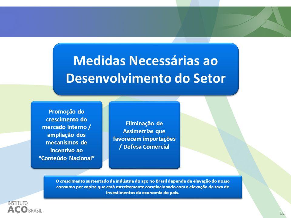 """68 Medidas Necessárias ao Desenvolvimento do Setor Promoção do crescimento do mercado interno / ampliação dos mecanismos de incentivo ao """"Conteúdo Nac"""
